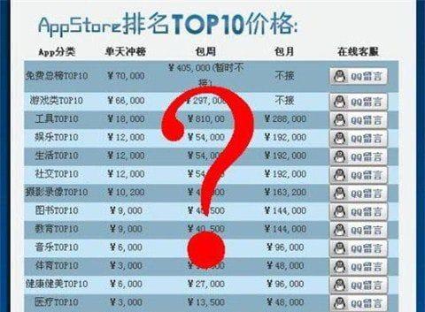 أسعار خدمة تحسين ترتيب التطبيقات وزيادة التحميلات الصينية لتطبيقات الايفون