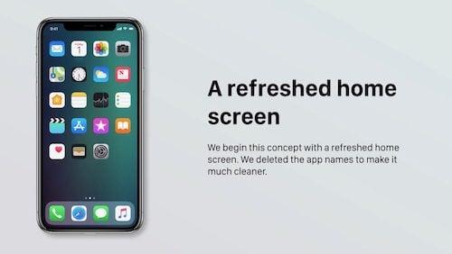 تصميم تخيلي لإصدار iOS 12 الشاشة الرئيسية