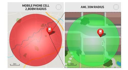 نظام التموقع المتقدم للهاتف Advanced Mobile Location